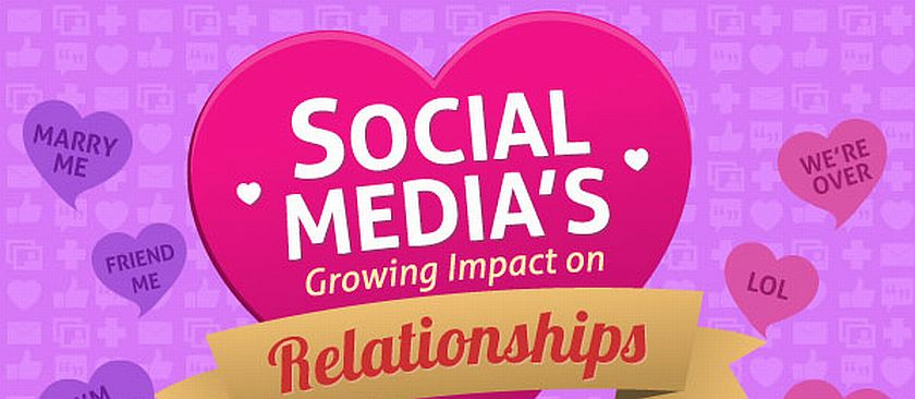 Social-Media-Relationships-infographic2